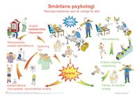 SPsykologi